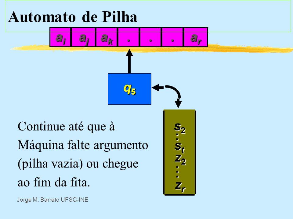 Automato de Pilha ai aj ak . . . ar Continue até que à