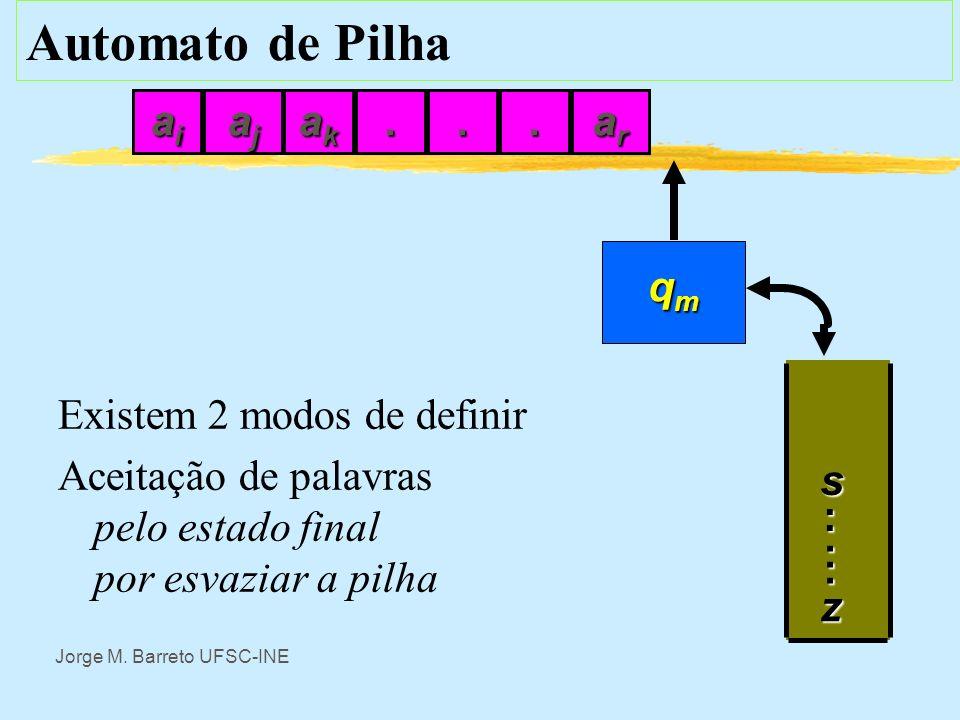 Automato de Pilha ai aj ak . . . ar Existem 2 modos de definir