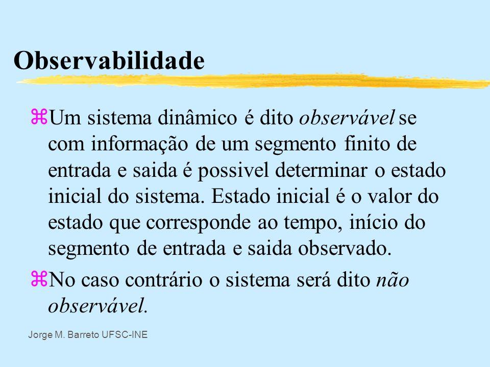 Observabilidade