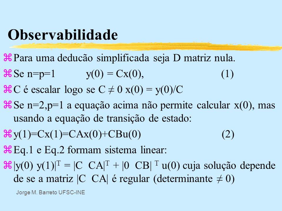 Observabilidade Para uma deducão simplificada seja D matriz nula.