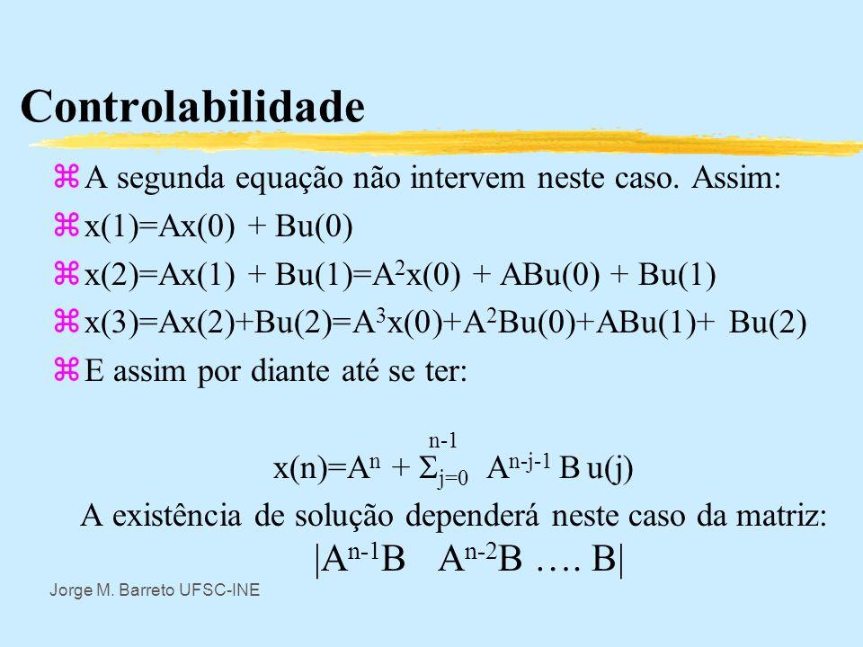 x(n)=An + j=0 An-j-1 B u(j)