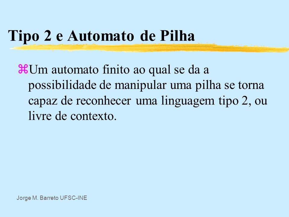Tipo 2 e Automato de Pilha