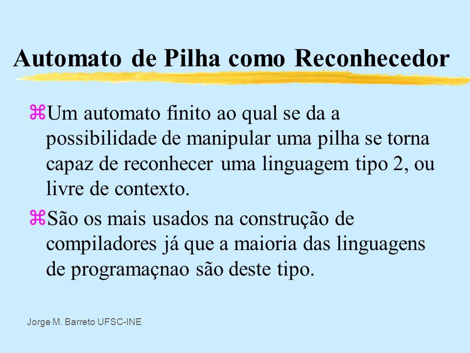 Automato de Pilha como Reconhecedor
