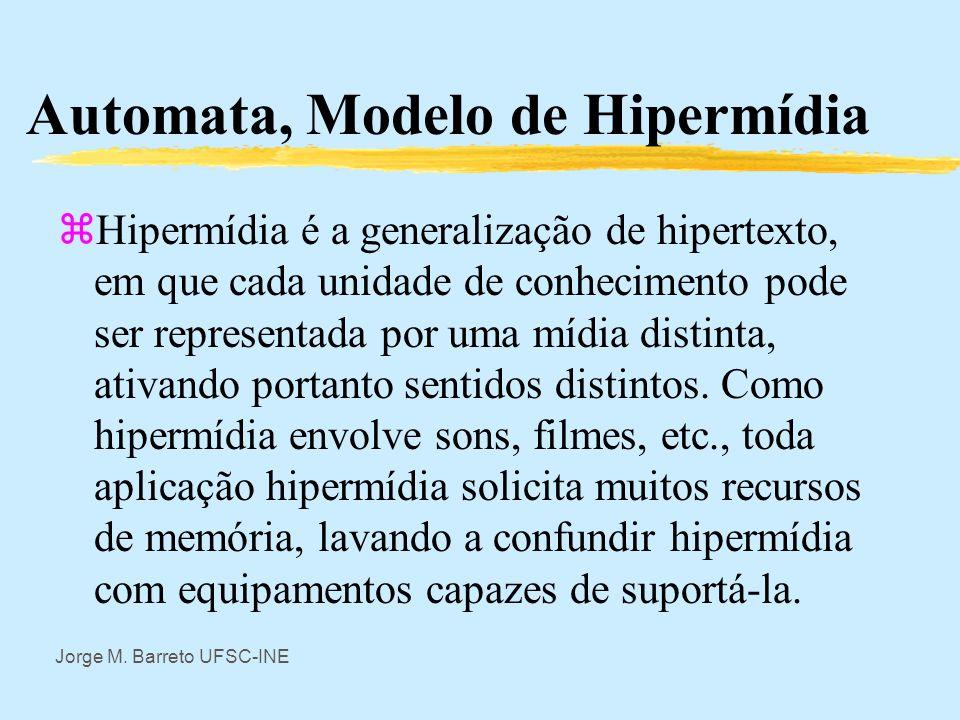 Automata, Modelo de Hipermídia