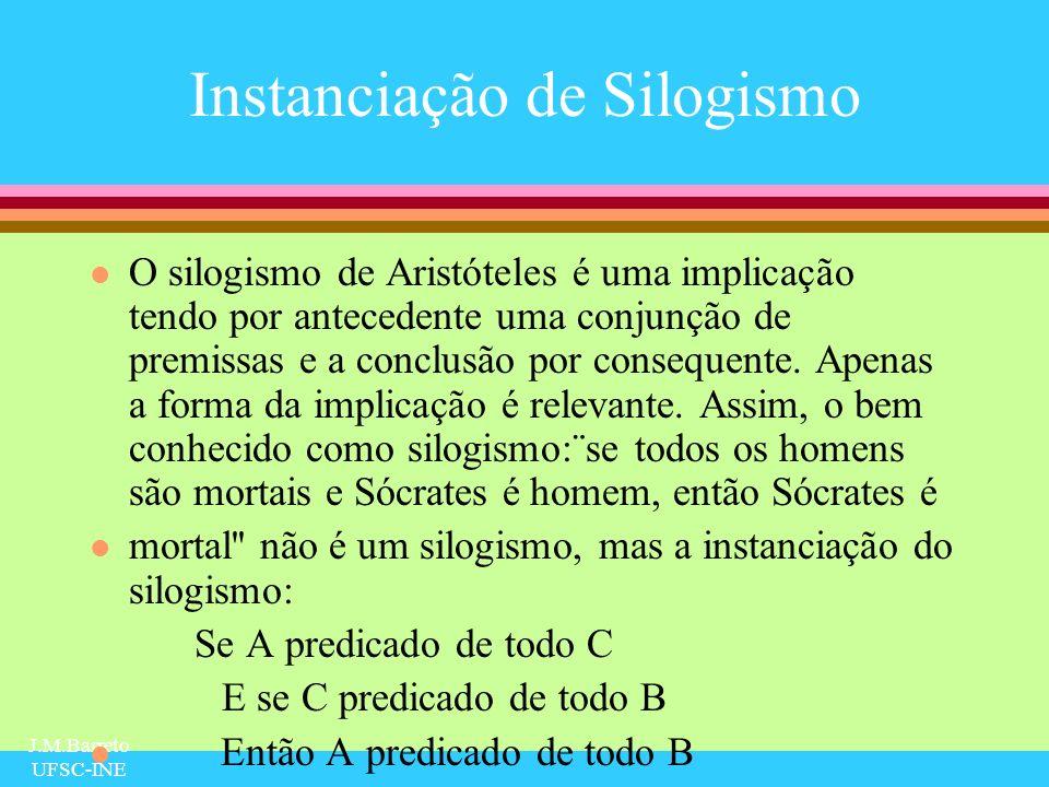 Instanciação de Silogismo