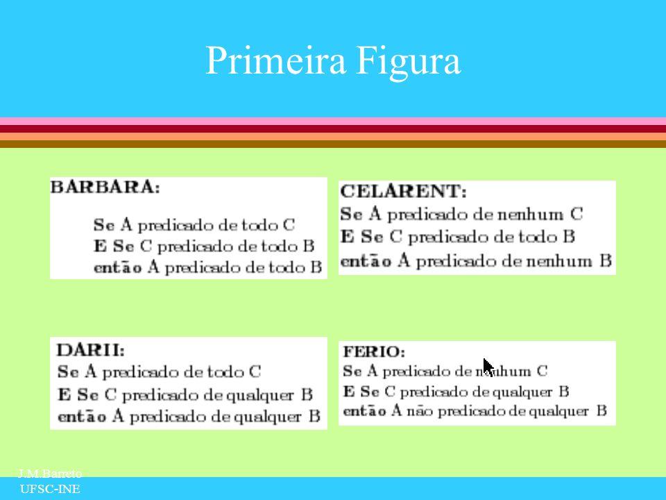 Primeira Figura J.M.Barreto UFSC-INE