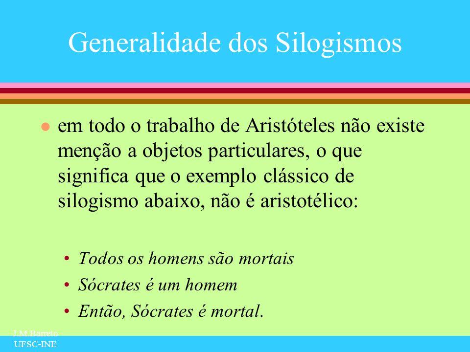 Generalidade dos Silogismos