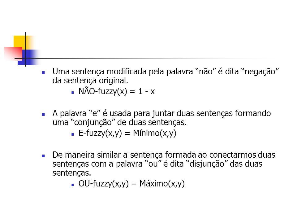 Uma sentença modificada pela palavra não é dita negação da sentença original.