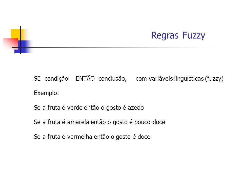 Regras Fuzzy SE condição ENTÃO conclusão, com variáveis linguísticas (fuzzy) Exemplo: Se a fruta é verde então o gosto é azedo.