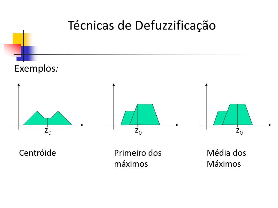 Técnicas de Defuzzificação