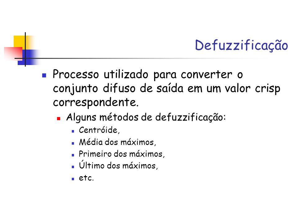 Defuzzificação Processo utilizado para converter o conjunto difuso de saída em um valor crisp correspondente.