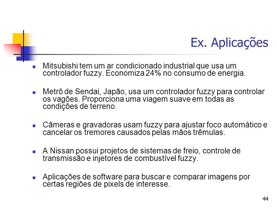 Ex. Aplicações Mitsubishi tem um ar condicionado industrial que usa um controlador fuzzy. Economiza 24% no consumo de energia.