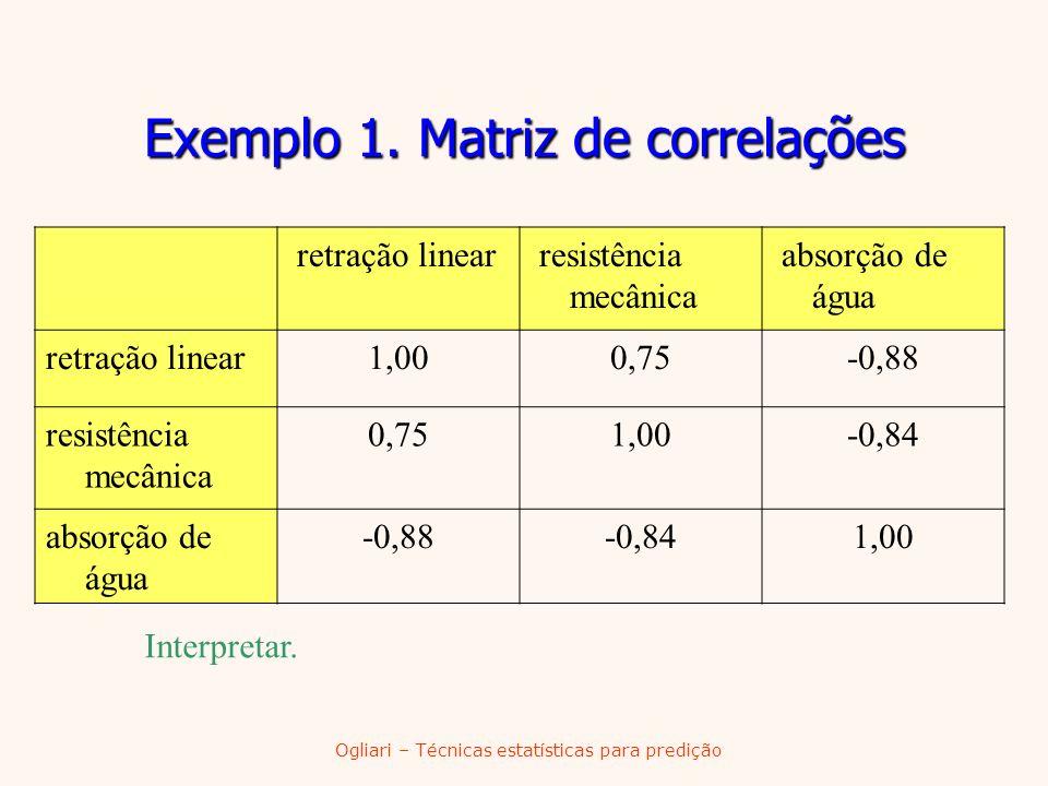 Exemplo 1. Matriz de correlações