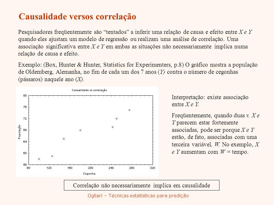 Causalidade versos correlação