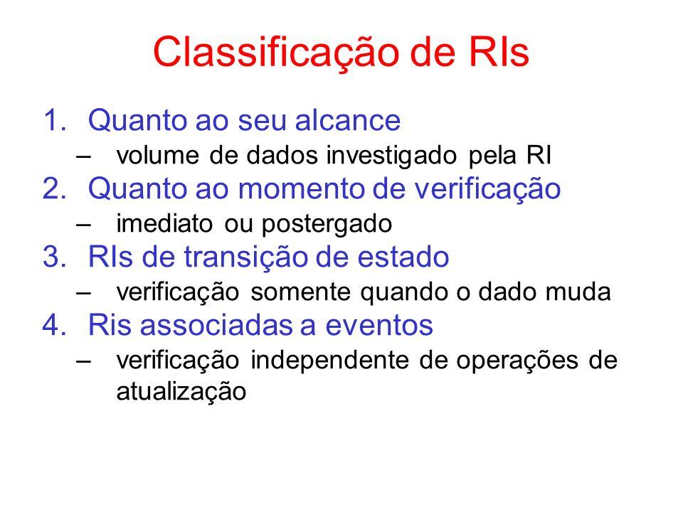 Classificação de RIs Quanto ao seu alcance