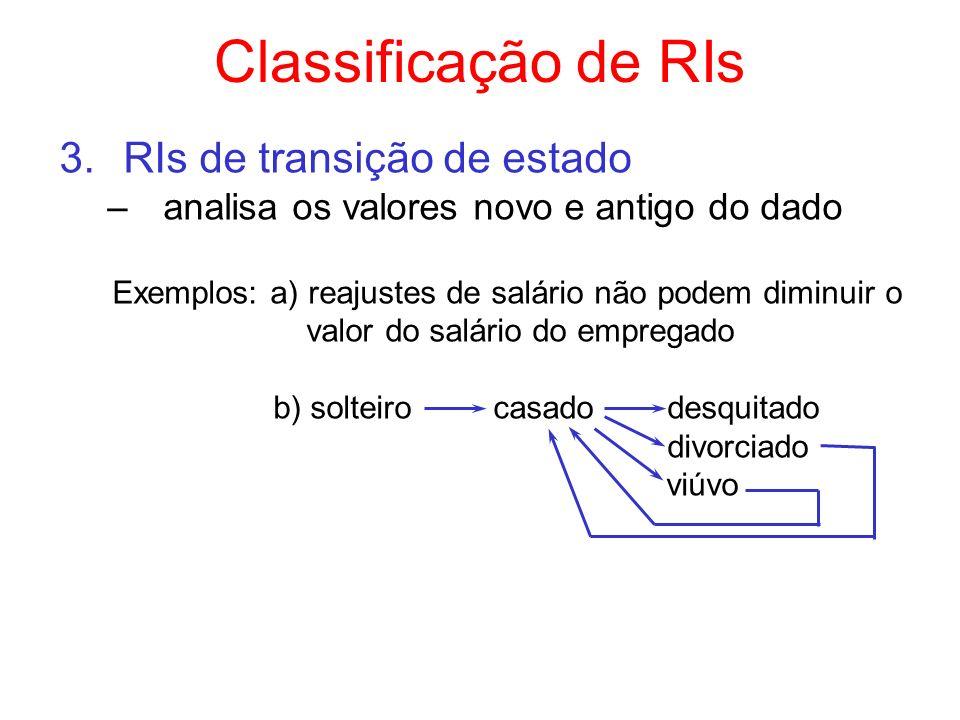 Classificação de RIs RIs de transição de estado