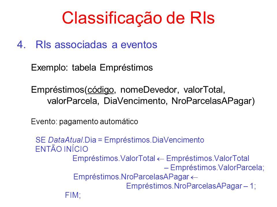 Classificação de RIs RIs associadas a eventos