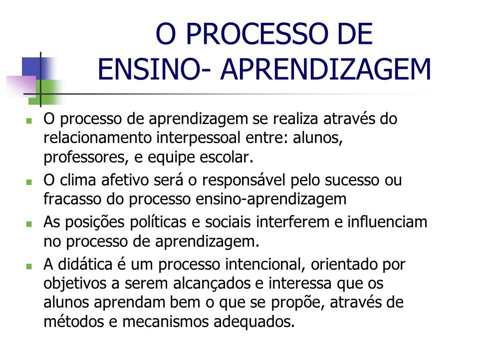 O PROCESSO DE ENSINO- APRENDIZAGEM