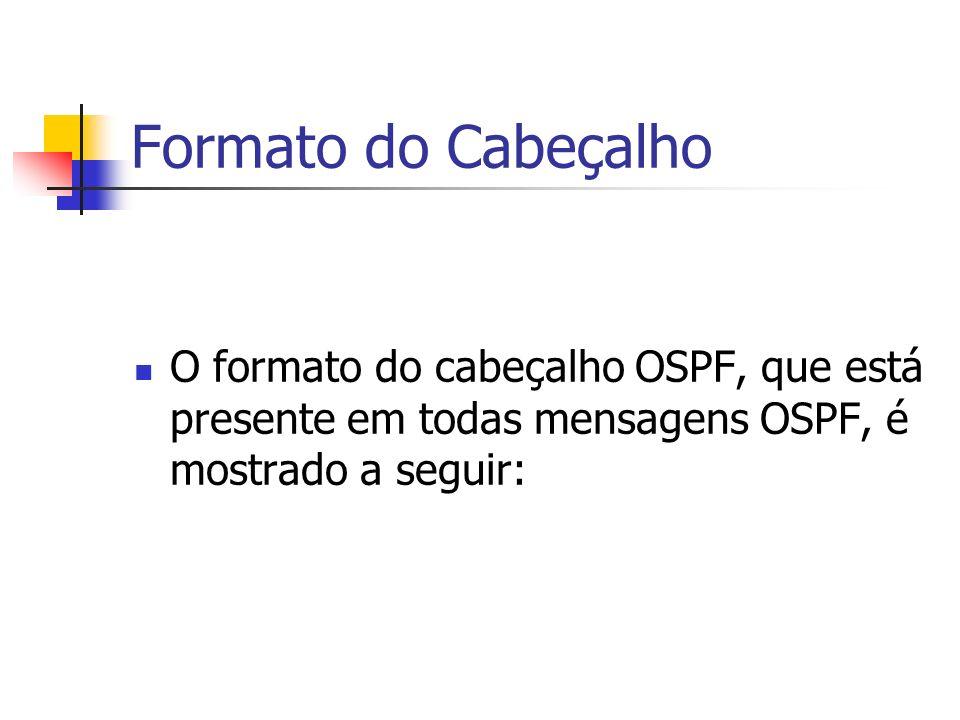 Formato do Cabeçalho O formato do cabeçalho OSPF, que está presente em todas mensagens OSPF, é mostrado a seguir:
