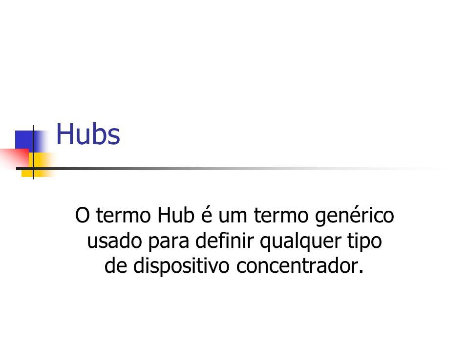 Hubs O termo Hub é um termo genérico usado para definir qualquer tipo de dispositivo concentrador.