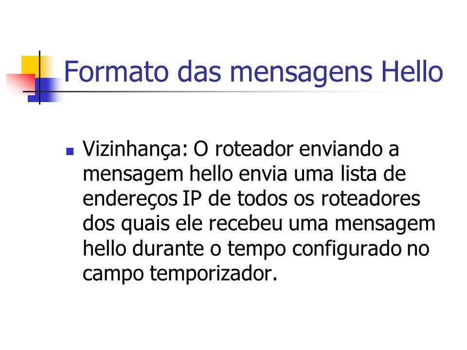 Formato das mensagens Hello