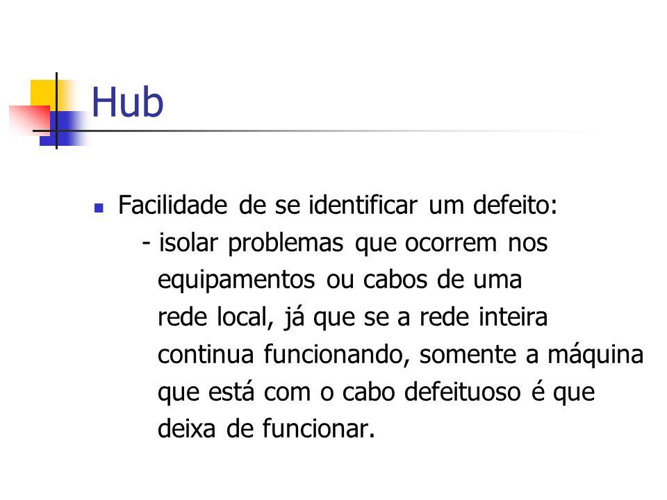 Hub Facilidade de se identificar um defeito: