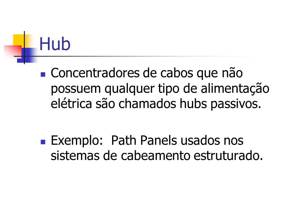 Hub Concentradores de cabos que não possuem qualquer tipo de alimentação elétrica são chamados hubs passivos.