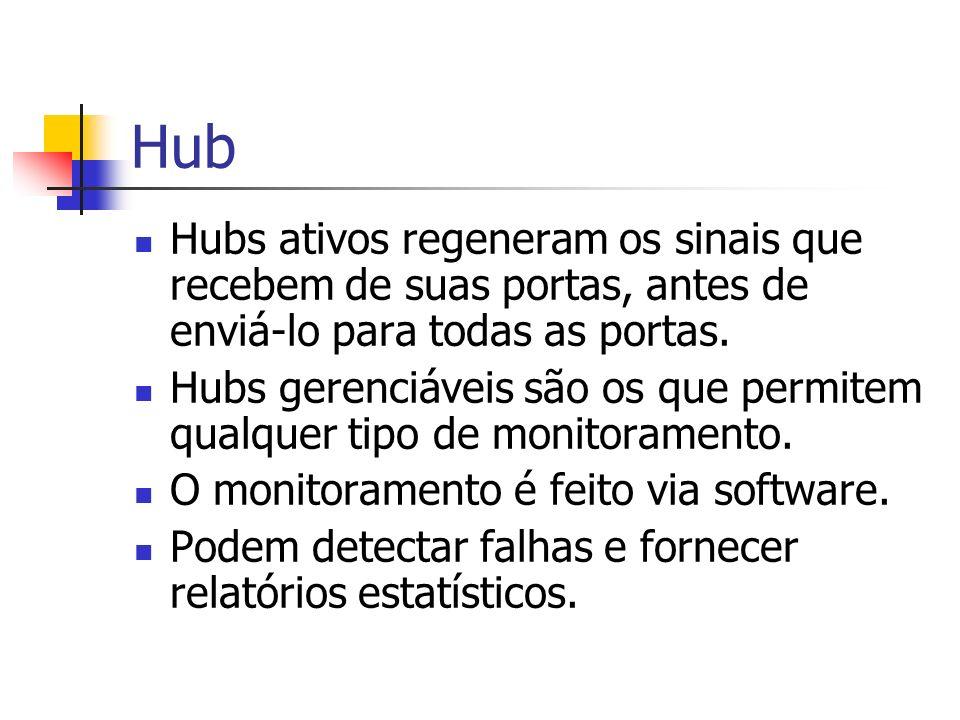 Hub Hubs ativos regeneram os sinais que recebem de suas portas, antes de enviá-lo para todas as portas.