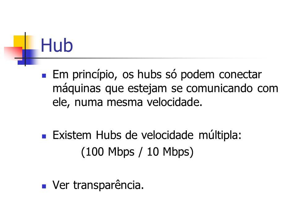 Hub Em princípio, os hubs só podem conectar máquinas que estejam se comunicando com ele, numa mesma velocidade.