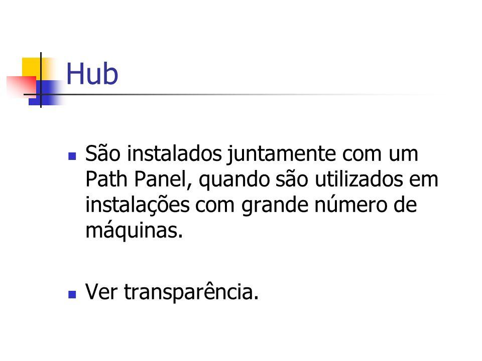 Hub São instalados juntamente com um Path Panel, quando são utilizados em instalações com grande número de máquinas.