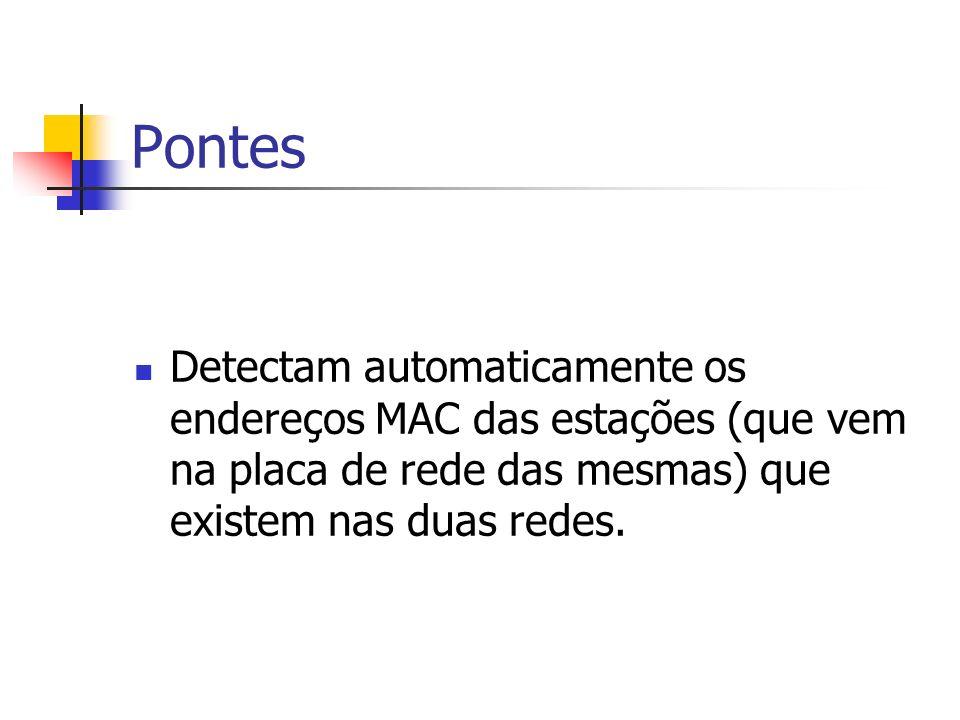 Pontes Detectam automaticamente os endereços MAC das estações (que vem na placa de rede das mesmas) que existem nas duas redes.