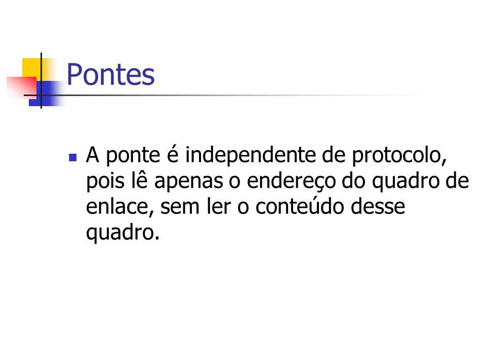 Pontes A ponte é independente de protocolo, pois lê apenas o endereço do quadro de enlace, sem ler o conteúdo desse quadro.