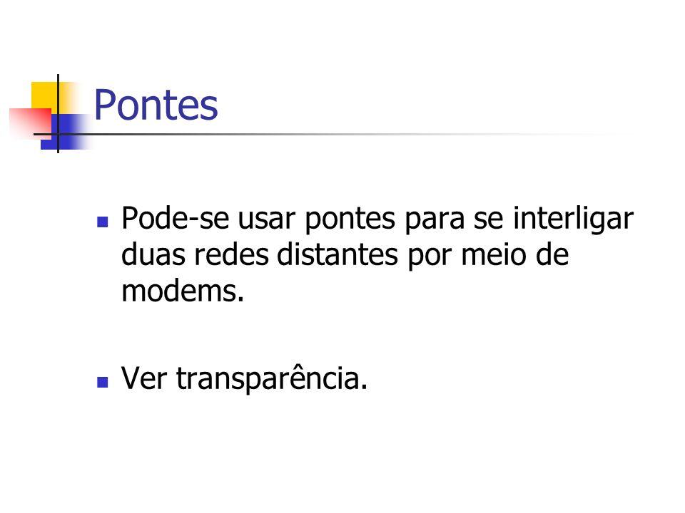 Pontes Pode-se usar pontes para se interligar duas redes distantes por meio de modems.