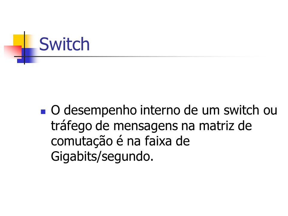 Switch O desempenho interno de um switch ou tráfego de mensagens na matriz de comutação é na faixa de Gigabits/segundo.