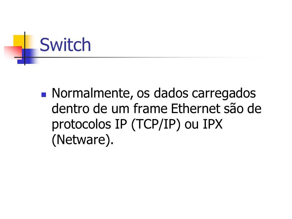 Switch Normalmente, os dados carregados dentro de um frame Ethernet são de protocolos IP (TCP/IP) ou IPX (Netware).