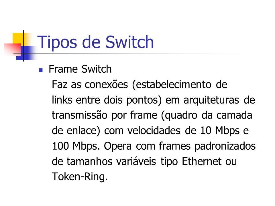 Tipos de Switch Frame Switch Faz as conexões (estabelecimento de