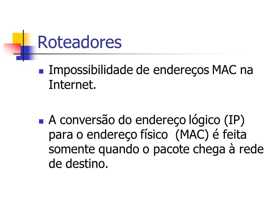 Roteadores Impossibilidade de endereços MAC na Internet.
