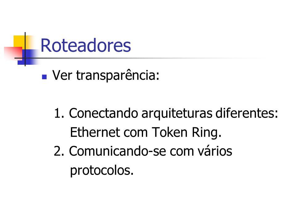 Roteadores Ver transparência: 1. Conectando arquiteturas diferentes: