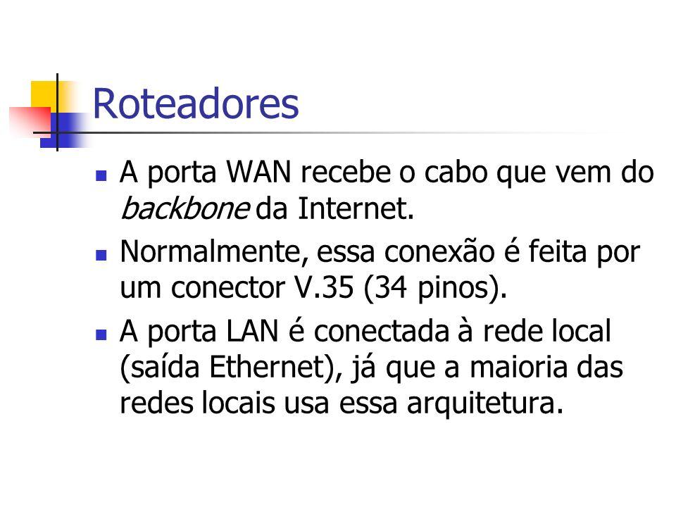 Roteadores A porta WAN recebe o cabo que vem do backbone da Internet.