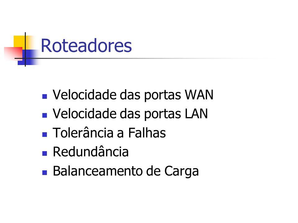 Roteadores Velocidade das portas WAN Velocidade das portas LAN