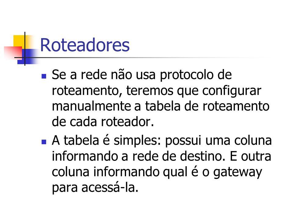 Roteadores Se a rede não usa protocolo de roteamento, teremos que configurar manualmente a tabela de roteamento de cada roteador.