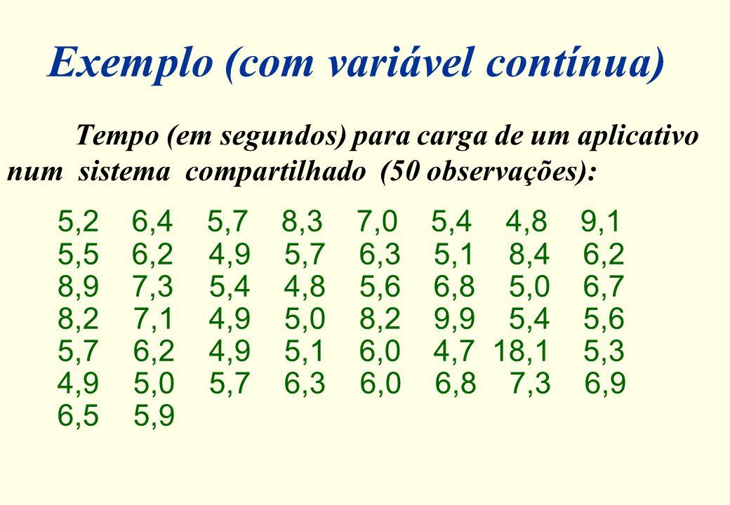Exemplo (com variável contínua)