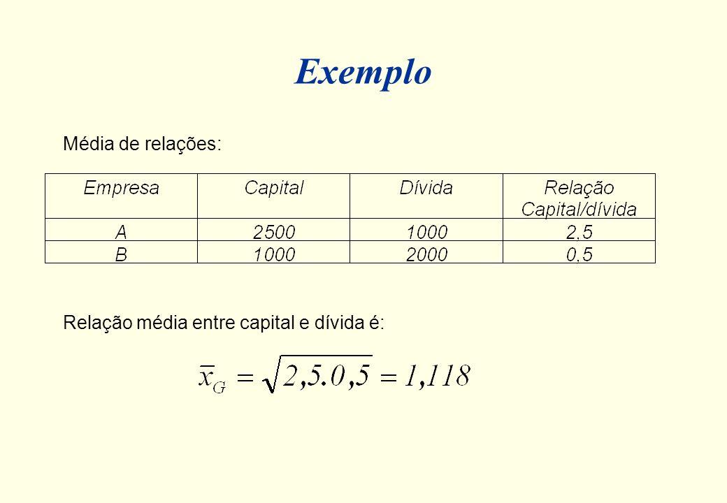 Exemplo Média de relações: Relação média entre capital e dívida é: