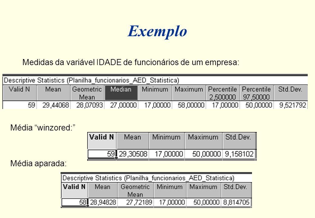 Exemplo Medidas da variável IDADE de funcionários de um empresa: