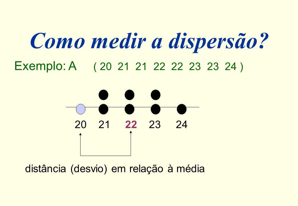 Como medir a dispersão Exemplo: A ( 20 21 21 22 22 23 23 24 )