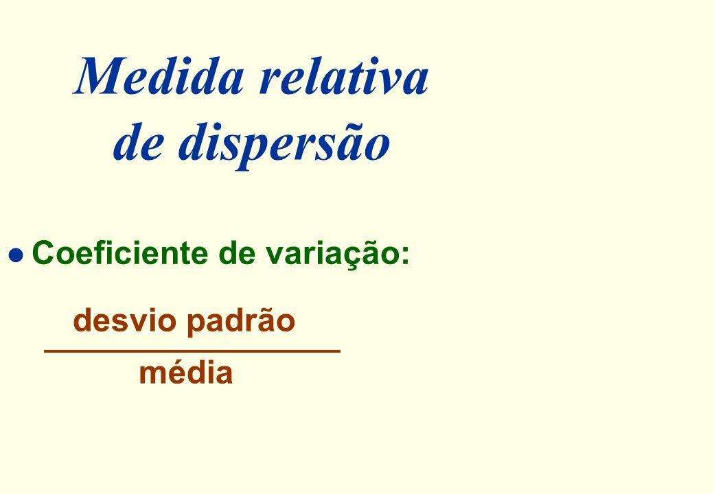 Medida relativa de dispersão