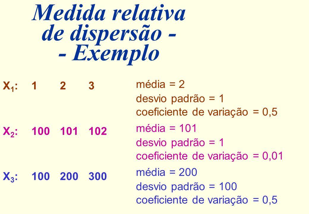 Medida relativa de dispersão - - Exemplo