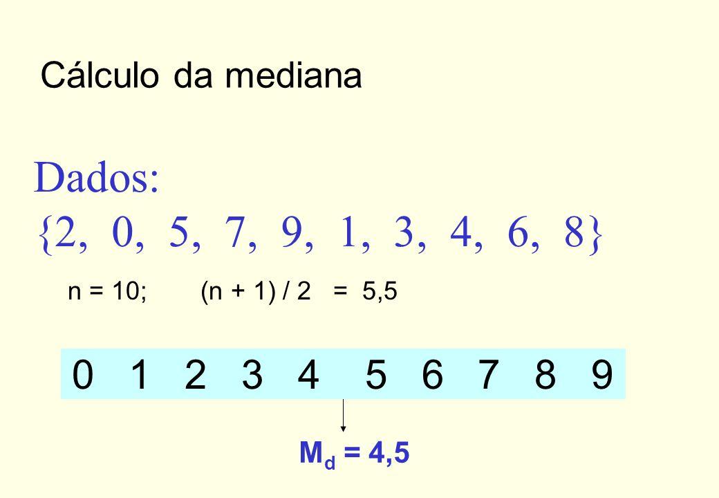 Cálculo da mediana Dados: {2, 0, 5, 7, 9, 1, 3, 4, 6, 8} n = 10; (n + 1) / 2 = 5,5. 0 1 2 3 4.