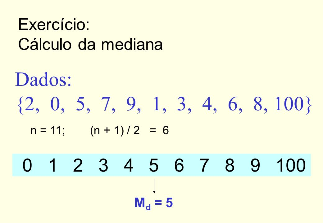 Exercício: Cálculo da mediana. Dados: {2, 0, 5, 7, 9, 1, 3, 4, 6, 8, 100} n = 11; (n + 1) / 2 = 6.