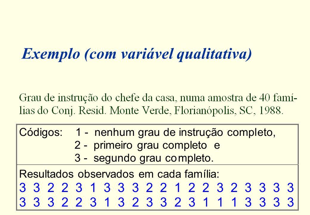 Exemplo (com variável qualitativa)